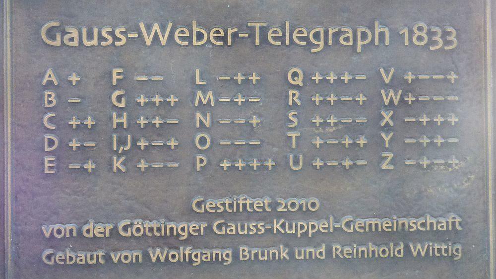 Der Gauß-Weber-Code