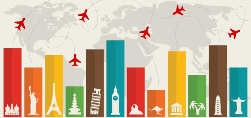Geld, Diebstahl, Gepäckverlust: Meine große Reise in Zahlen